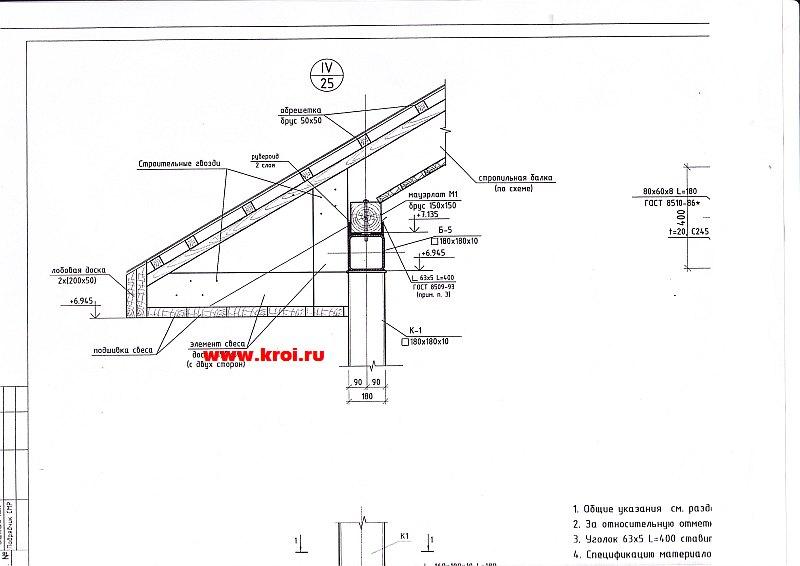 Глава 4 Конструктивные элементы крыши  Устройство крыши