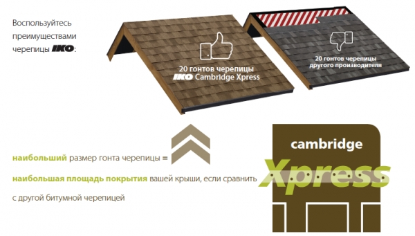 IKO Cambridge Xpress преимущества