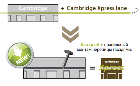 IKO Cambridge Xpress монтаж