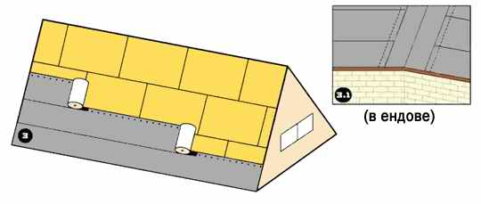 Тюмени в ремонт дома крыши