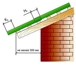 Инструкция по монтажу профнастила стенового